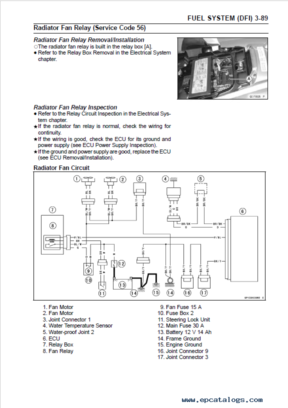 on kawasaki motorcycle wiring schematics