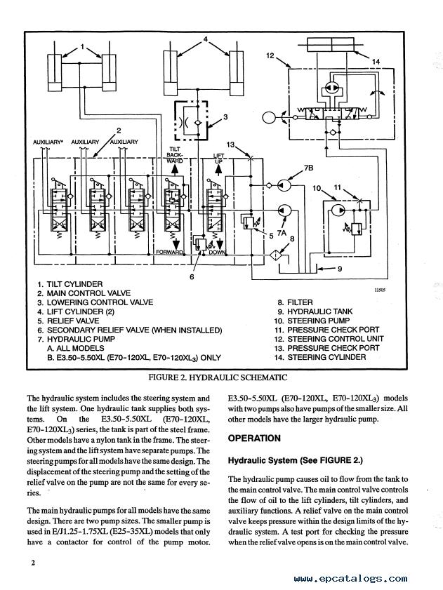Hyster Class 1 C098 E80