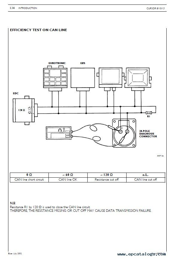 Iveco Daily Wiring Diagram Free Download Diagram Auto