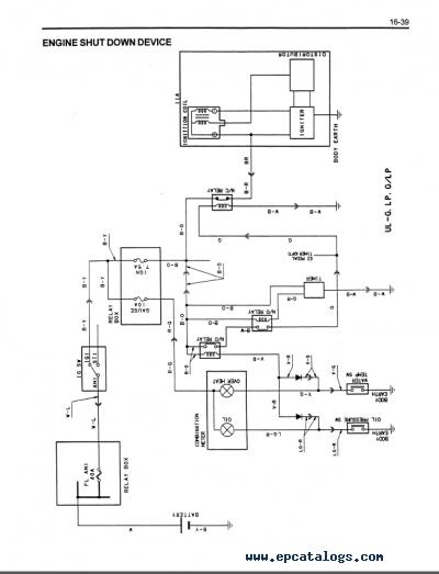 Toyotum Forklift Engine Wiring Diagram