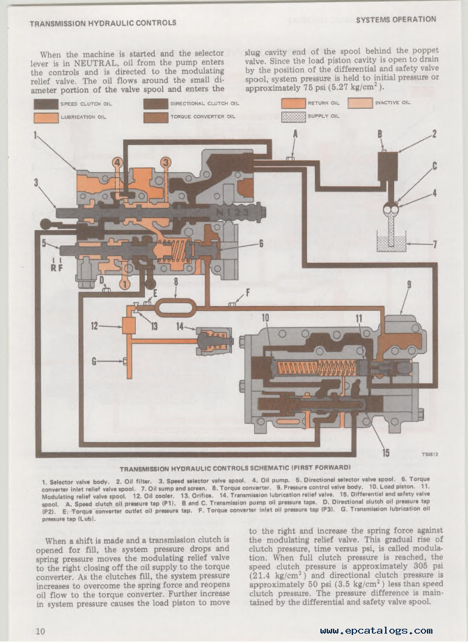 cat d4 dozer starter wiring diagram cat d14 dozer wiring