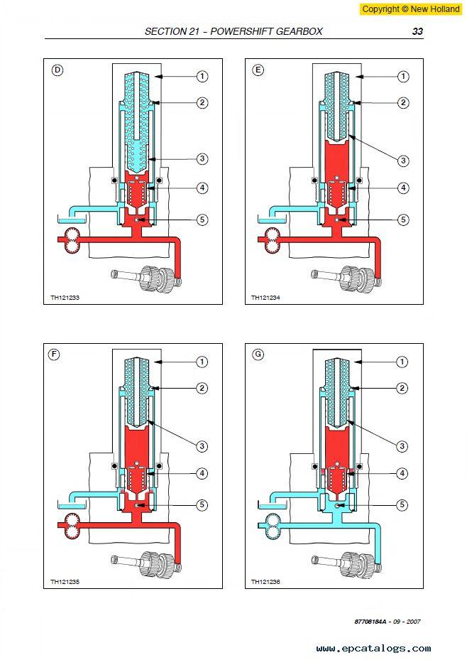 new lm740 telehandler workshop manual pdf