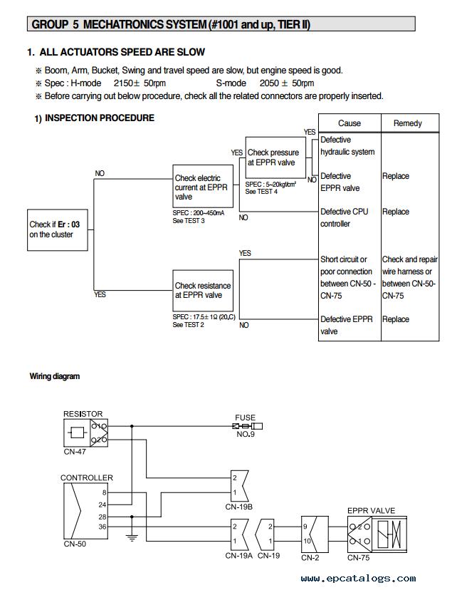 Hyundai 210lc 7 Wiring Diagram - Wiring Diagram All self-value -  self-value.huevoprint.it | Hyundai 210lc 7 Wiring Diagram |  | Huevoprint