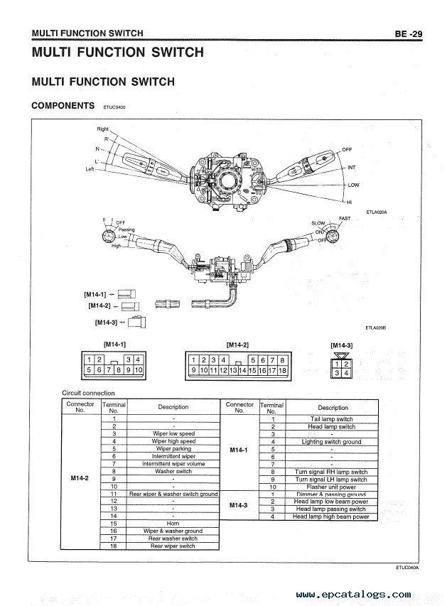hyundai h1 service manual free owners manual u2022 rh wordworksbysea com manual de usuario hyundai h100 pdf manual de usuario hyundai h100 pdf