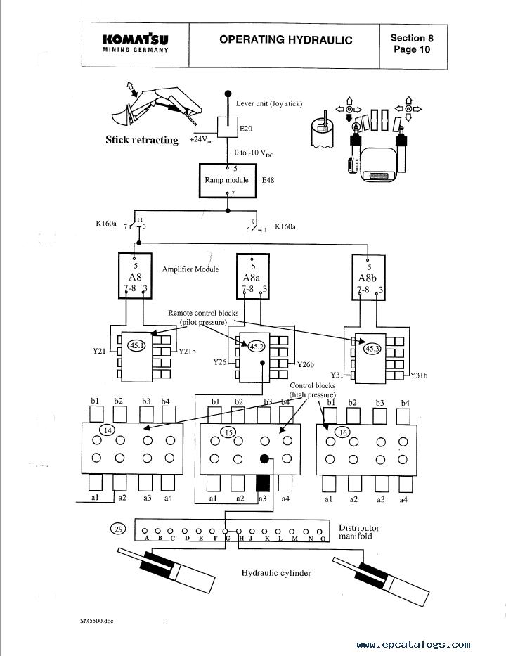 Komatsu Hydraulic Mining Shovel Pc5500