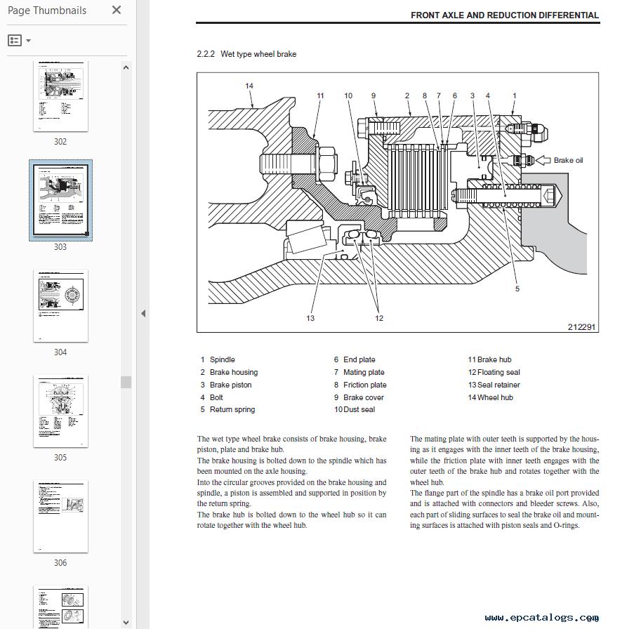 Caterpillar DP100N DP120N DP135N DP150N DP160N Forklifts Service Manual PDF