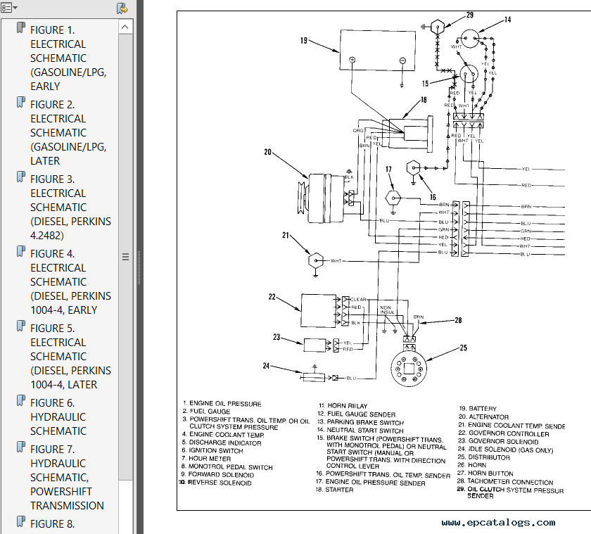 Hyster 50 Forklift Starter Wiring Diagram Xm - Wiring Diagram Alternator -  doorchime.2014ok.jeanjaures37.fr | Hyster 50 Forklift Starter Wiring Diagram Xm |  | Wiring Diagram Resource