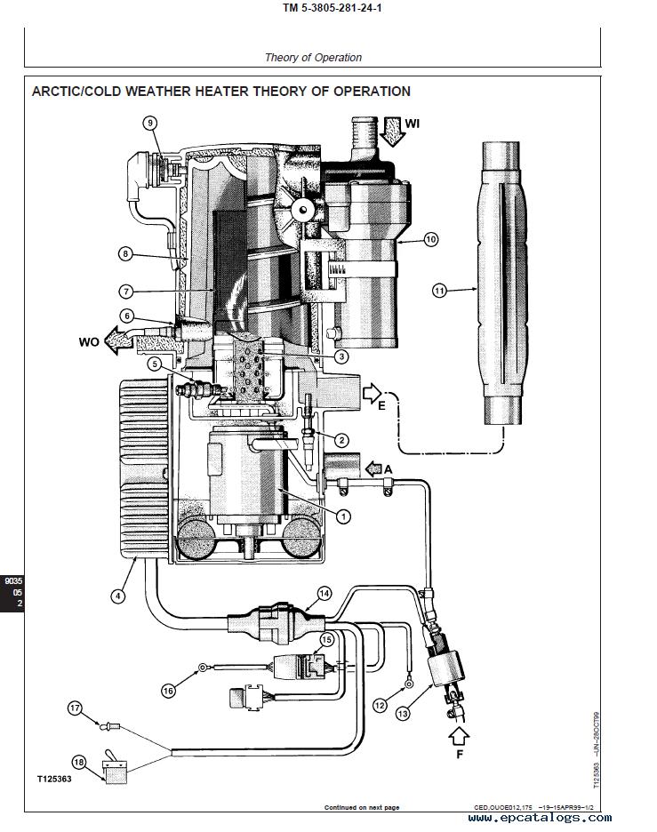 Repair Manual John Deere 330 Lcr Hydraulic Excavator Technical Tm 53805281: John Deere 330 Wiring Diagram At Daniellemon.com