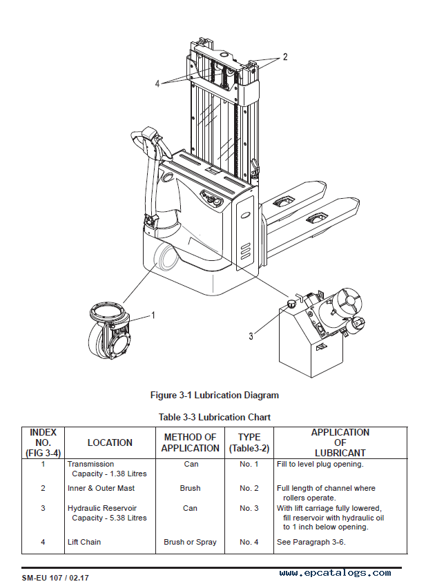 Clark Electric Forklift Wiring Diagram