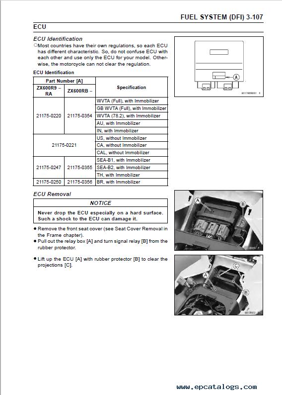 Kawasaki Ninja Zx 6r Motorcycle Service Manual Pdf