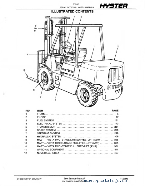 DIAGRAM] Hyster H80xl Wiring Diagram FULL Version HD Quality Wiring Diagram  - FALTWIRE.BANDB-VENETO.IT | Hyster H80xl Wiring Diagram |  | Diagram Database - bandb-veneto.it
