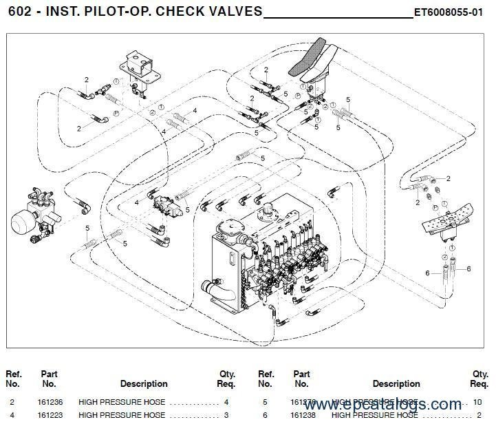 Gehl Parts Manuals t190 wiring diagram troubleshooting diagrams wiring diagram ~ odicis fuse box bobcat t190 at bakdesigns.co