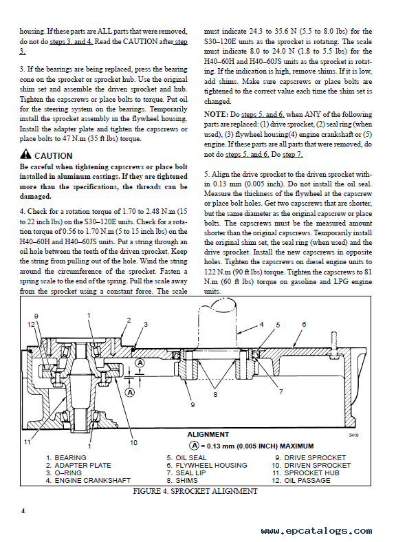 Hyster Class 5 F003 Internal Combustion Engine Trucks Pdf