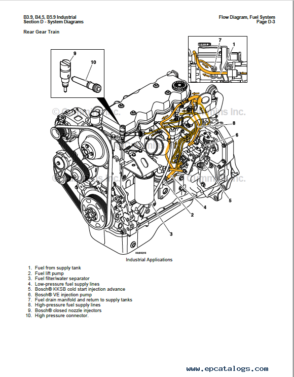 repair manual cummins industrial engines b3 9, b4 5, b5 9