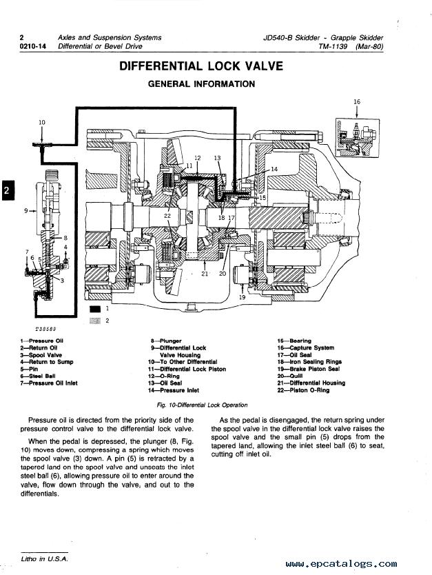 john deere 648h service manual