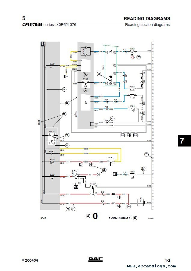 daf truck cf65 cf75 cf85 wiring diagram manual pdf daf fuse box diagram daf truck fuse box diagram \u2022 wiring diagram  at gsmx.co
