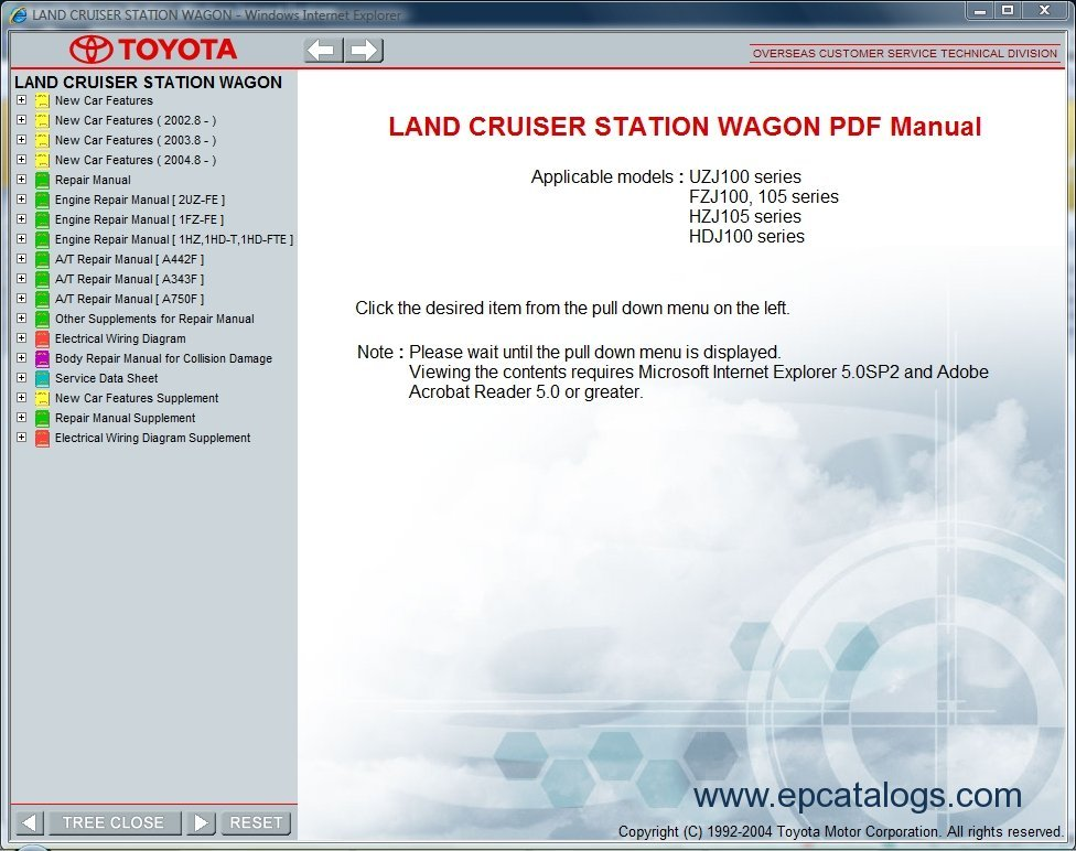 ToyotaLCSW toyota land cruiser station wagon, repair manual, cars repair manuals hzj105 wiring diagram at gsmportal.co