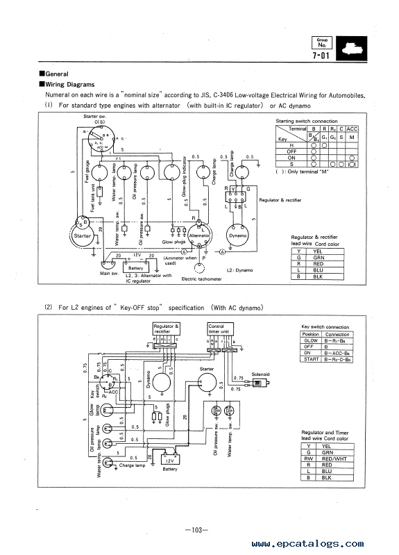 Marvelous hero honda splendor engine diagram wiring photos best hero honda splendor wiring diagram wiring diagram swarovskicordoba Image collections