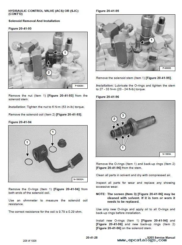 Bobcat S205 Skid Steer Loader Service Manual Pdf