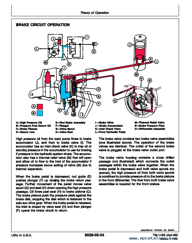 fat bear bracket also  in addition  together with  further  together with  moreover  on ford f fuse box electrical wiring diagrams cab diagram trusted explained panel schematic 2003 f250 7 3 sel lariat lay out