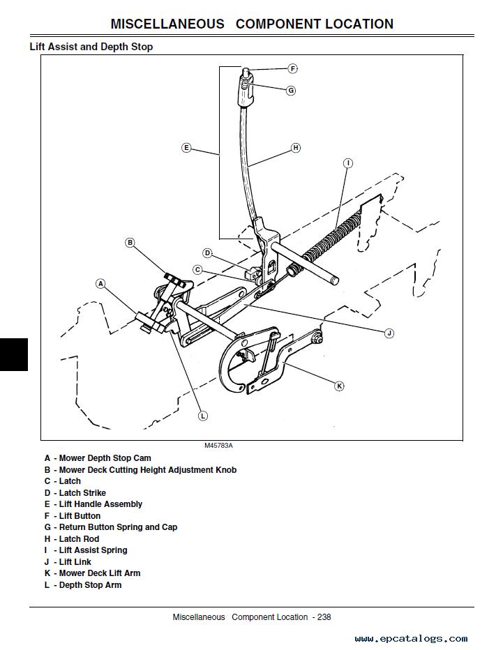 Wiring Diagram For John Deere G100. . Wiring Diagram on