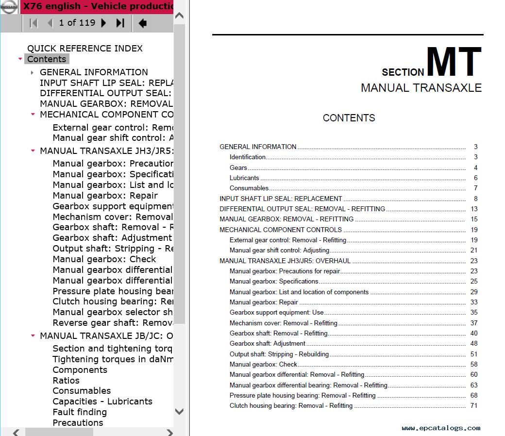 repair manual Nissan Kubistar Model X76 Series 2007 Electronic Service  Manual - 1