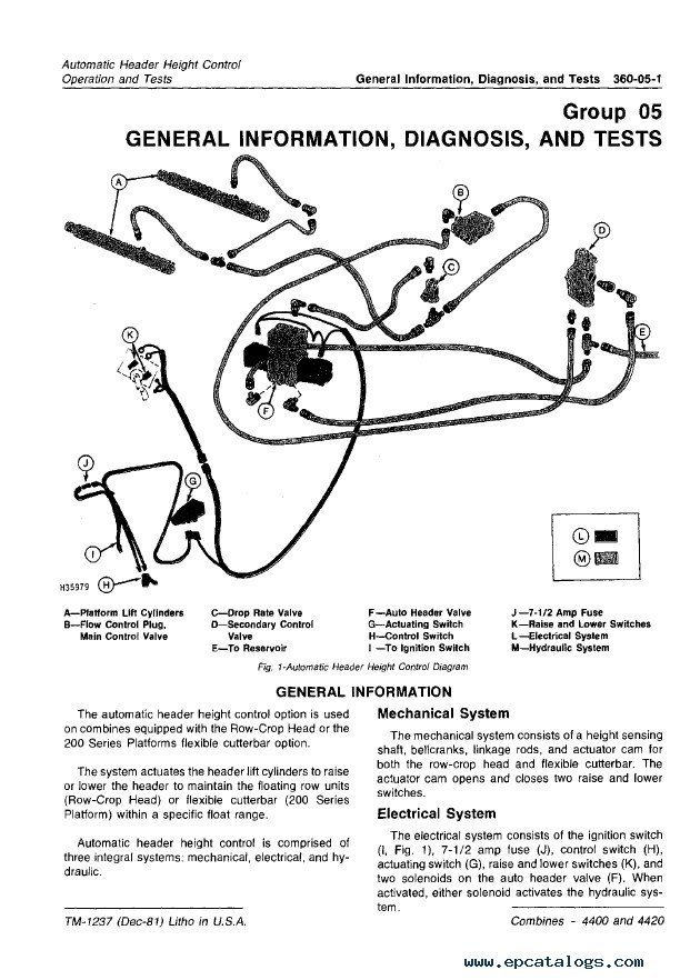 4420 combine electrical wiring diagram pdf electrical