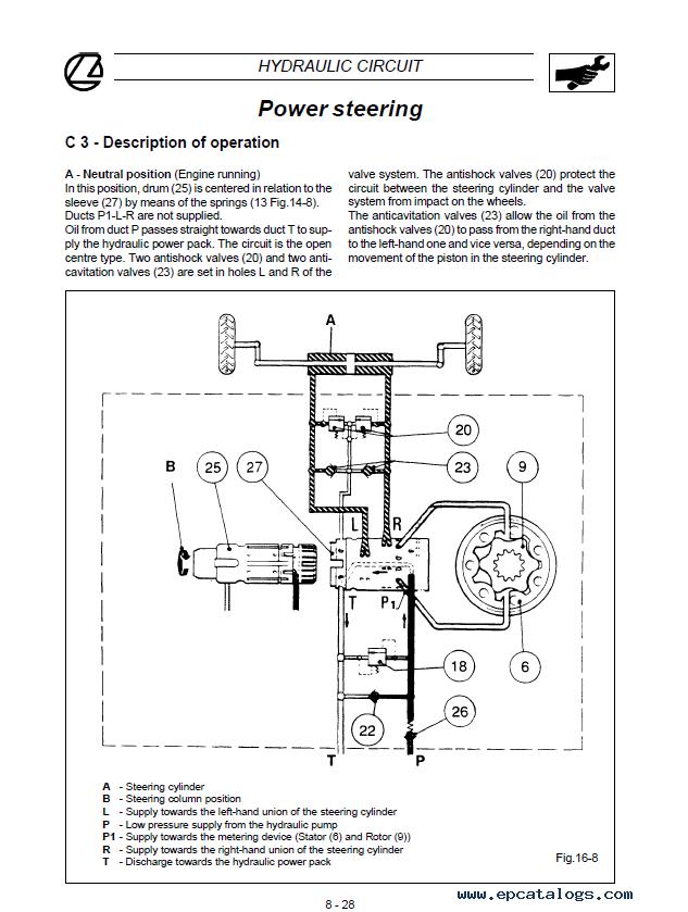 Manual Book landini