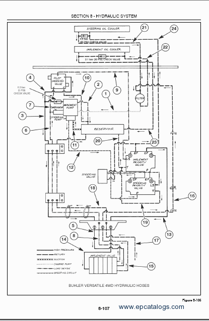 john deere hydraulic diagram