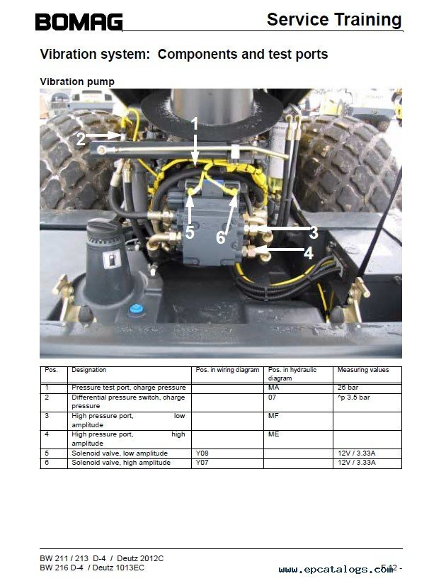 Bomag    BW    211  213     216    D4    Single    Drum Rollers PDF