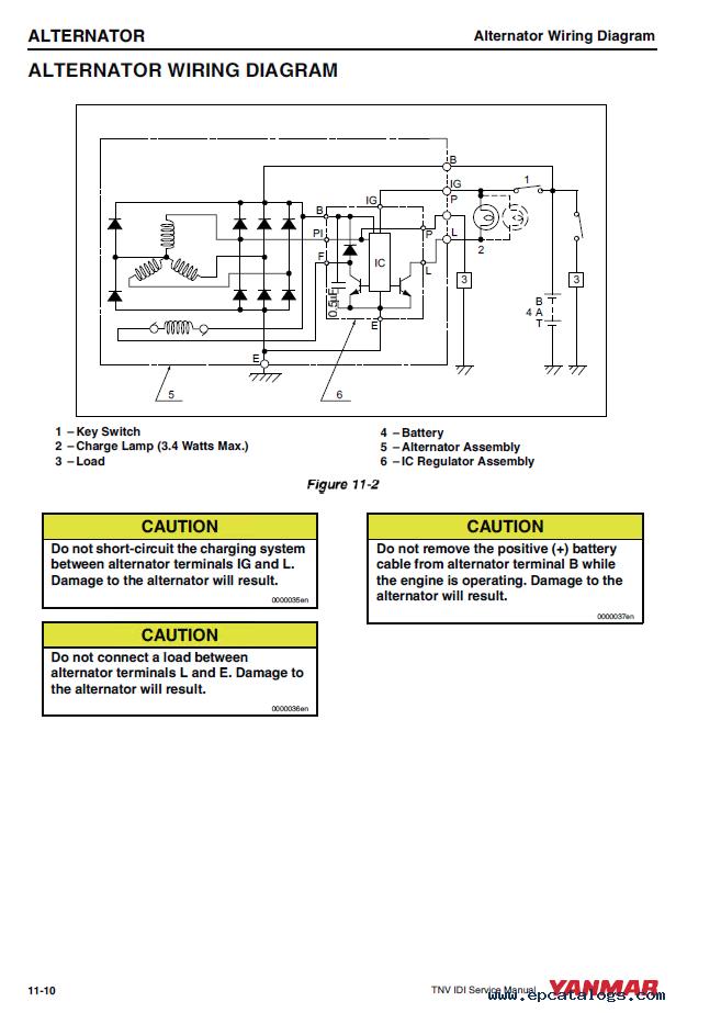 Super John Deere Yanmar Tnv Series 2Tnv70 3Tnv70 3Tnv76 Wiring Digital Resources Lavecompassionincorg