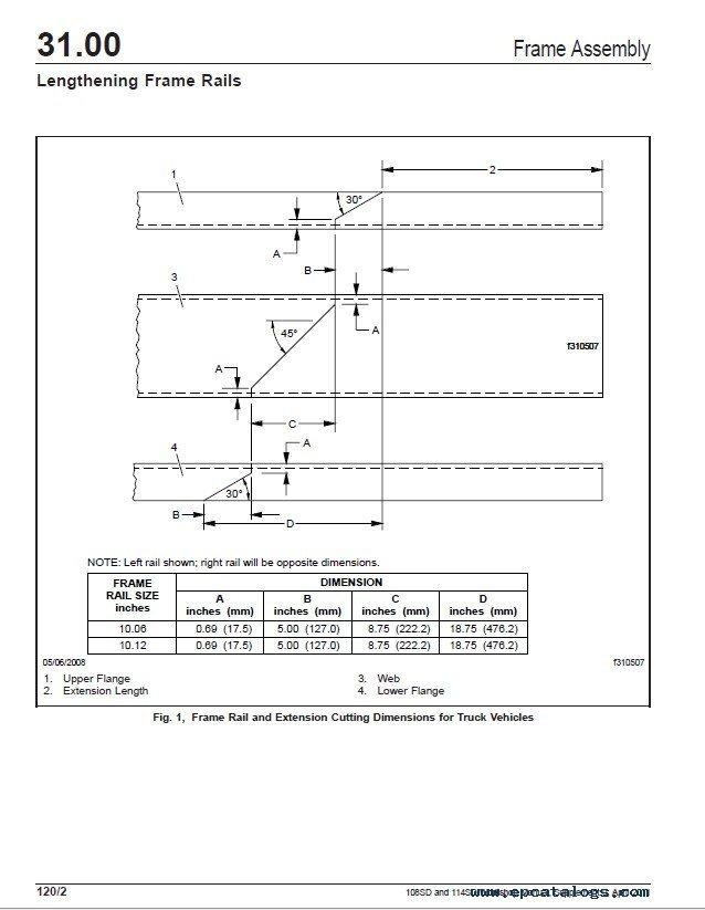 Freightliner service manual Pdf
