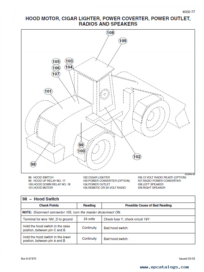 Case 721d Wheel Loader Service Manual Pdf