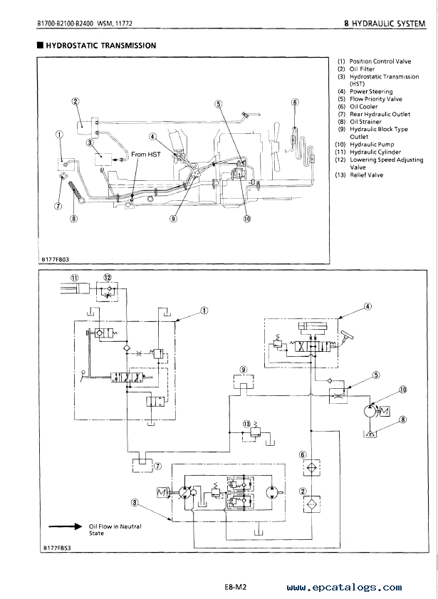 Kubota Tractor Schematics : Kubota b tractor workshop manual pdf