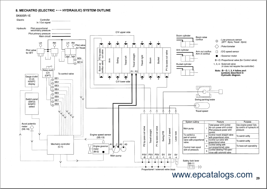 takeuchi excavator wiring diagrams takeuchi get free image about wiring diagram