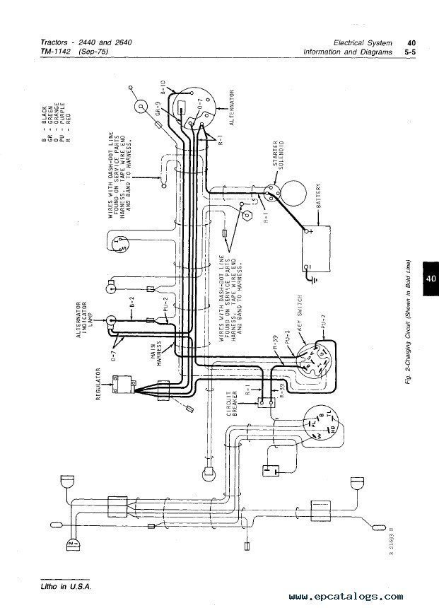 john deere 2440 2640 tractors tm1142 technical manual pdf wiring diagram for john deere 2440 john deere wiring diagrams john deere lt150 wiring diagram at gsmportal.co