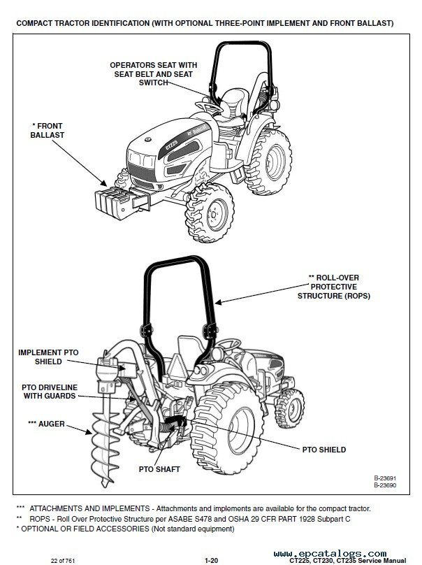 repair manual bobcat ct225, ct230, ct235 compact tractors service manual  pdf - 3