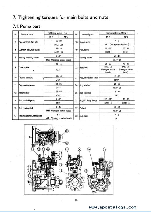 yanmar-engine-3tnv-4tnv-service-manual-pdf Yanmar Wiring Diagram on ym3110 tractor, starter solenoid, 2gm20f alternator, hitachi alternator, r2200 excavator, john deere 322 garden tractor, tractor alternator, alternator adr0439, 2210 ignition switch,