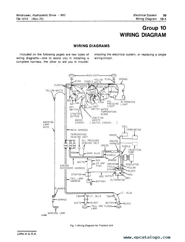 john deere 880 hydrostatic drive windrower tm1013 technical manual enlarge repair manual john deere 880 hydrostatic drive windrower tm1013 technical manual