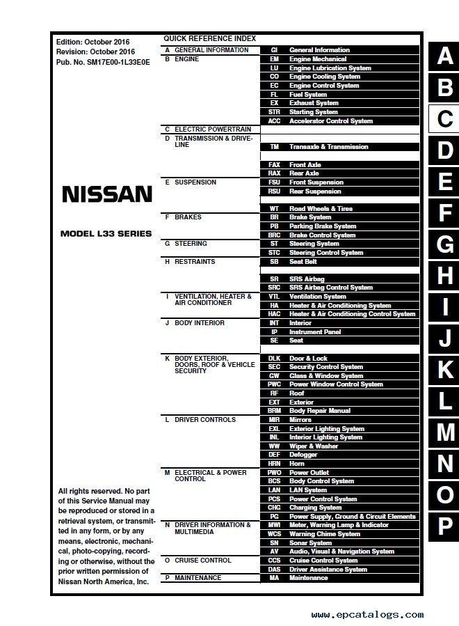 Download Nissan Altima L33 Model 2014 2016 Esm