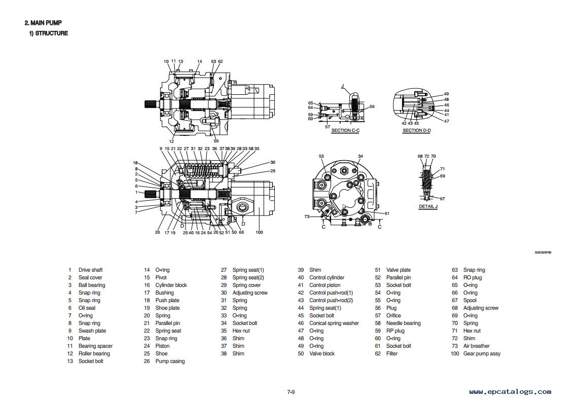 repair manual Hyundai R55-9A Crawler Excavator Service Manual - 5