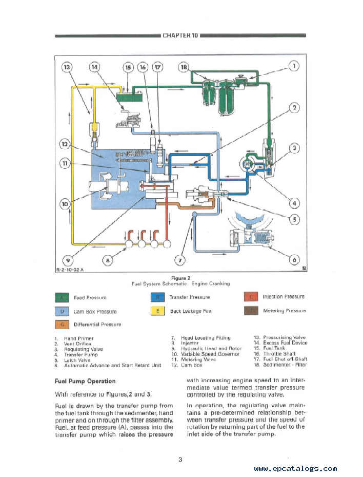 New Holland Fuse Box Diagram | Wiring Schematic Diagram on