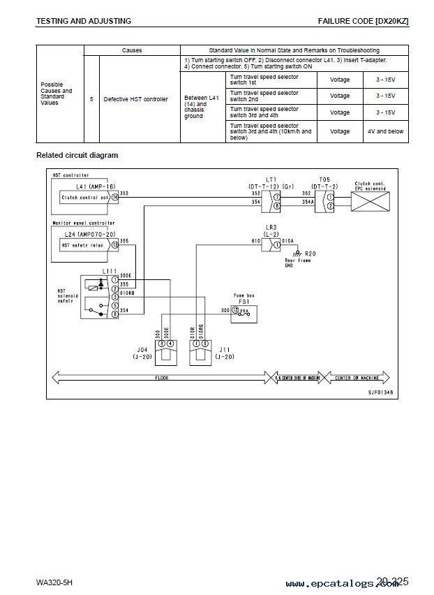 Komatsu Wa320 5 Service Manual