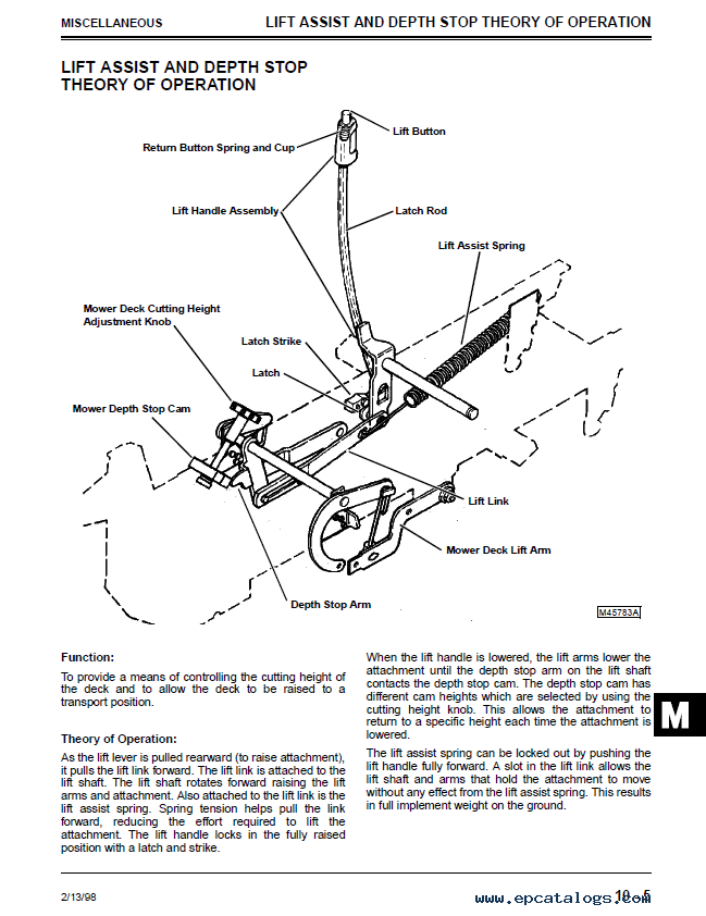 John Deere sabre Owners Manual