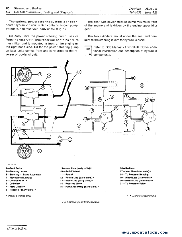 John Deer 350 Wiring Diagram