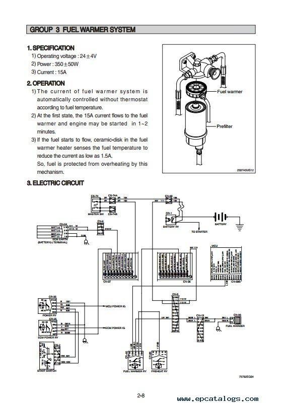 Hyundai Hl760 9 Wheel Loader Service Manual Pdf Download border=