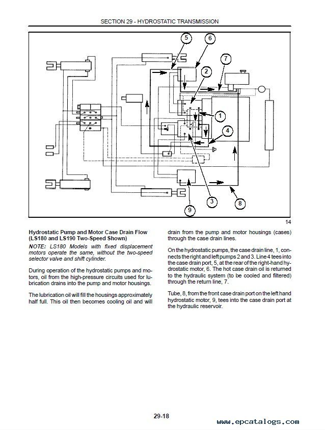 new holland ls180 ls190 skid steer loaders service manual pdf enlarge