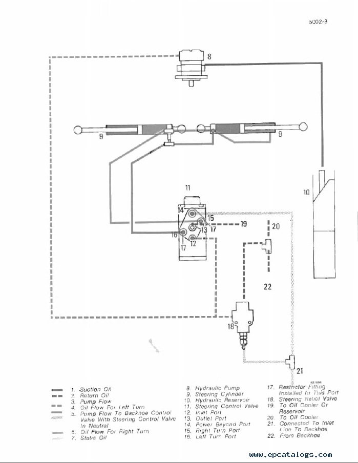CASE-580E-TRACTOR-Workshop-Service-Manual  E Wiring Diagram on super backhoe bucket, case backhoe serial number 17553514, case shuttle parts, grapple for case, tire chains for case, case sewer line,