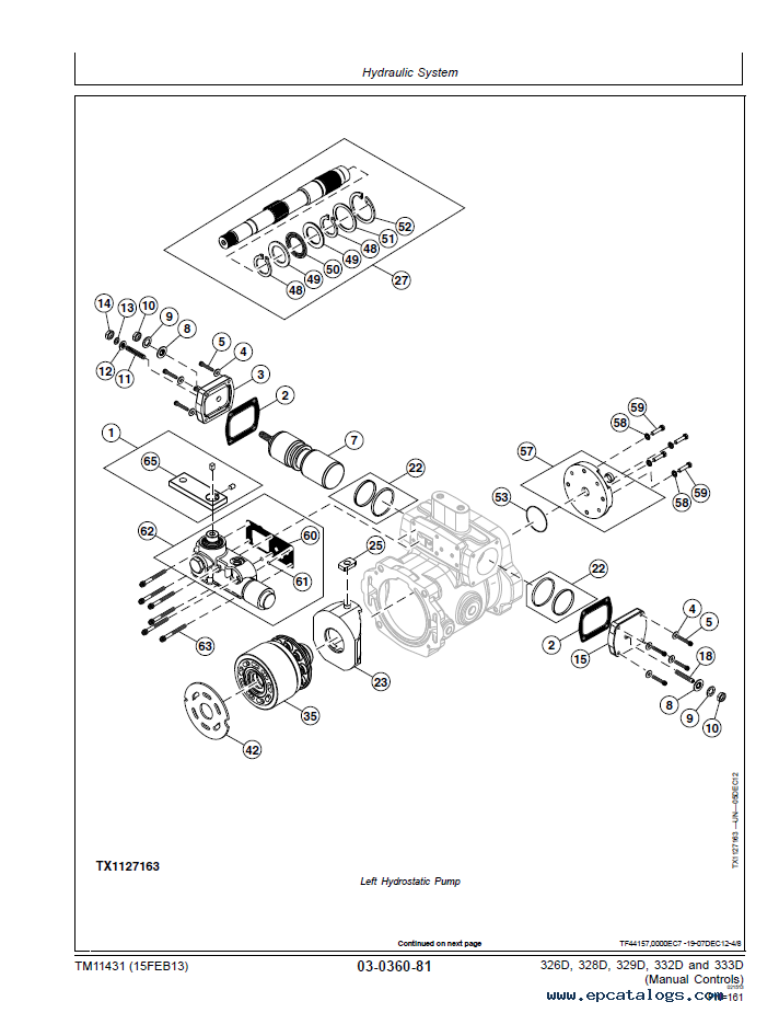 wiring diagram for john deere 332 skid steer wiring diagram database \u2022 john deere l118 wiring-diagram john deere 326d 328d 329d 332d 333d pdf tm11431 rh epcatalogs com 401b john deere ignition wiring diagram john deere 6x4 gator electrical diagram