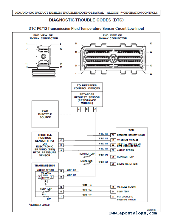 [SCHEMATICS_4LK]  3000 4000 Allison Transmission Wiring Diagram -2005 Impala Radio Wiring  Diagram | Begeboy Wiring Diagram Source | Allison Gen 4 Wiring Diagrams |  | Begeboy Wiring Diagram Source